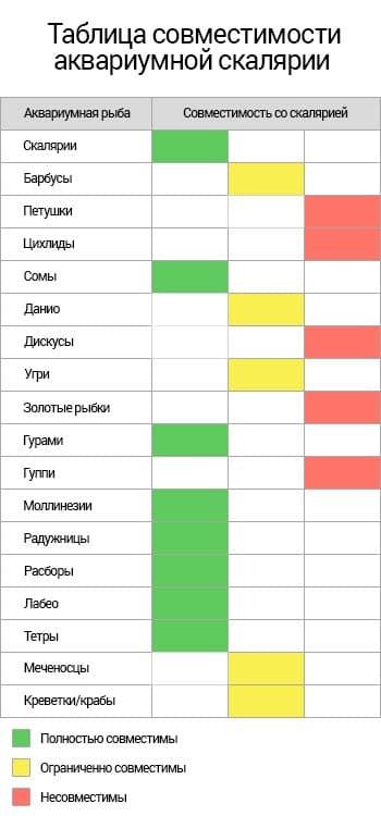 таблица совместимости скалярий